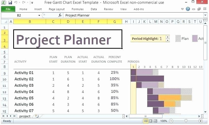 Project Plan Examples Excel New Gantt Chart Excel Template Free Download Free Chart Gantt Chart Templates Business Plan Template Free Project Planning Template