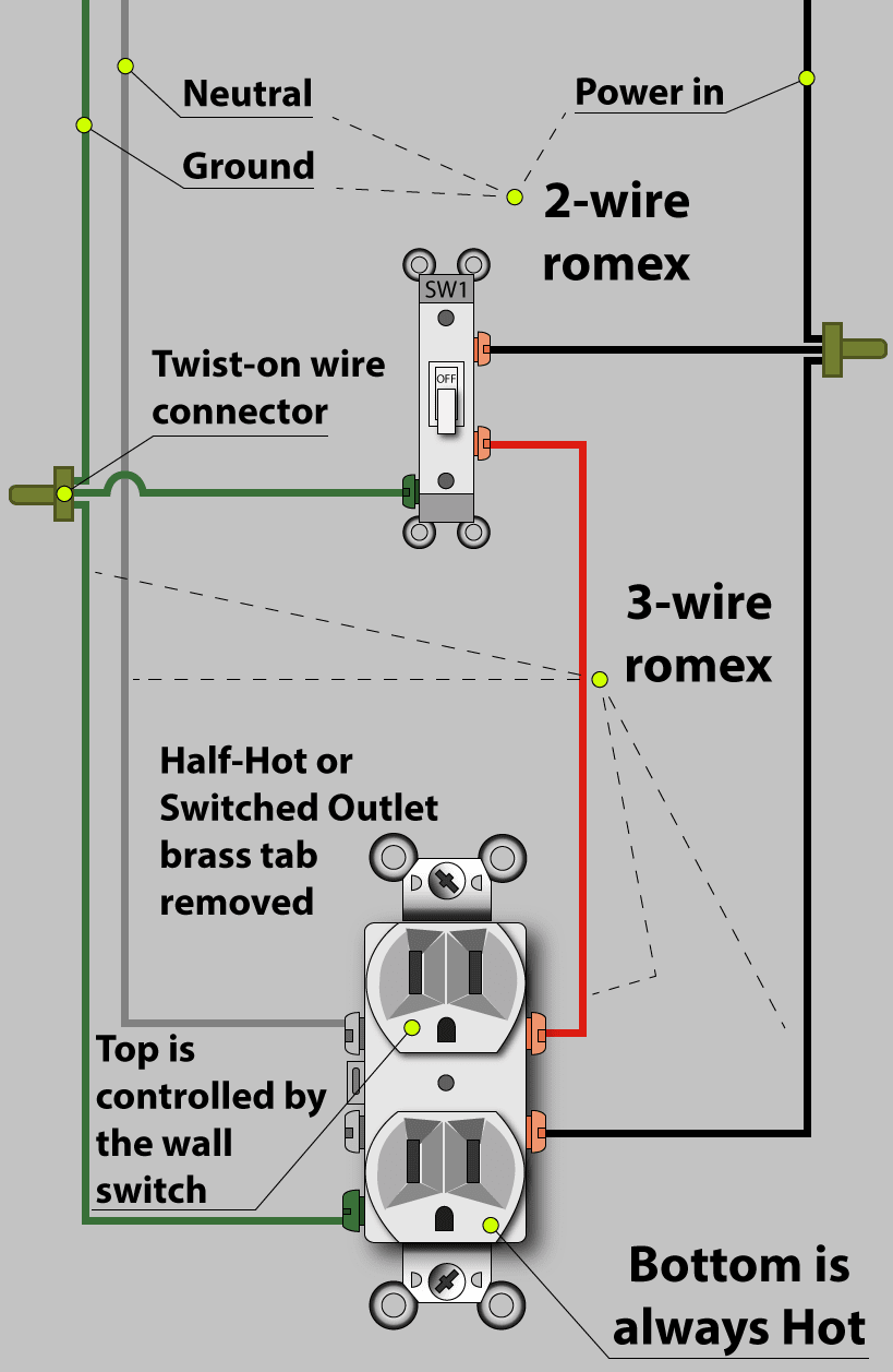 Switched Outlet Wiring Diagram from i.pinimg.com