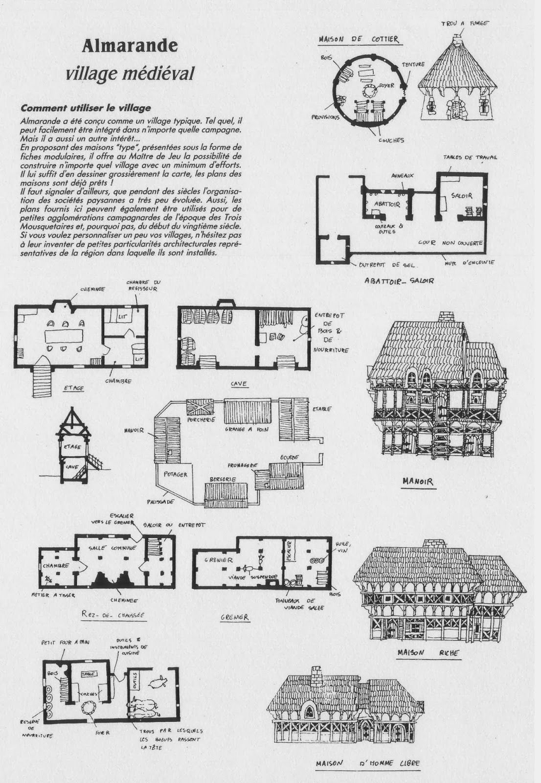 Medieval Village Architecture House Home Building Map Cartography