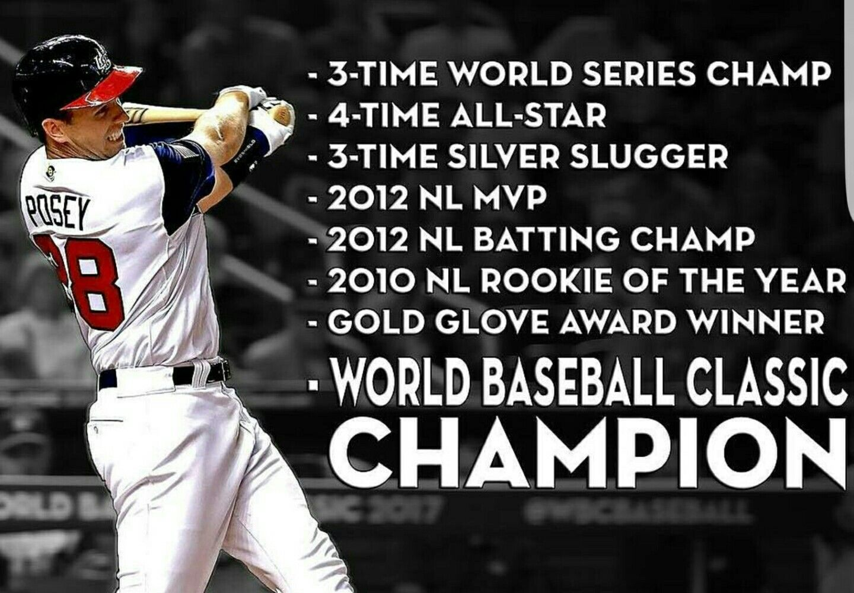 Buster Posey. World baseball classic