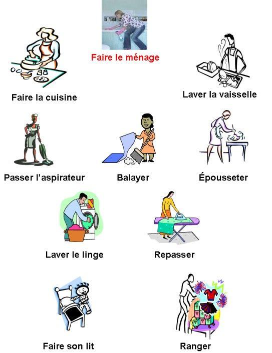 Vocabulaire des tâches ménagères | Torre de Babel ...