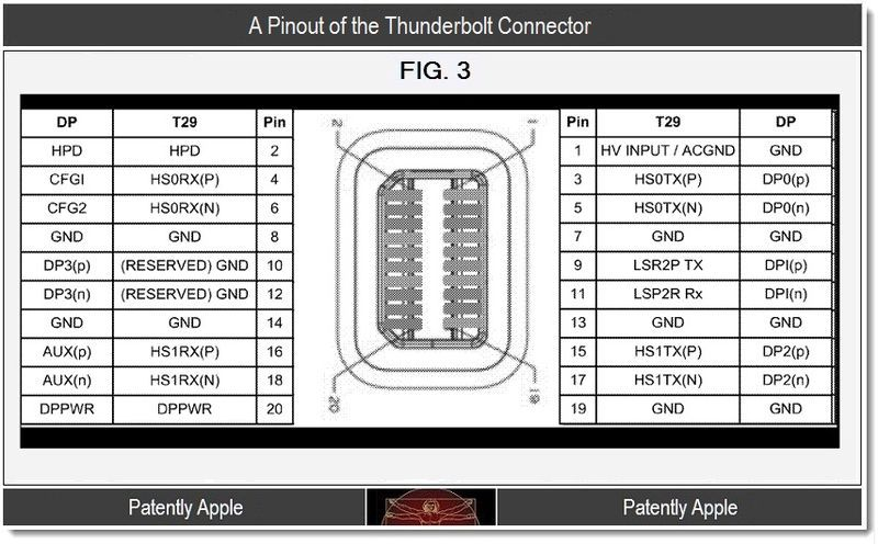 pinout of the thunderbolt connector electronic diagrams pinout of the thunderbolt connector