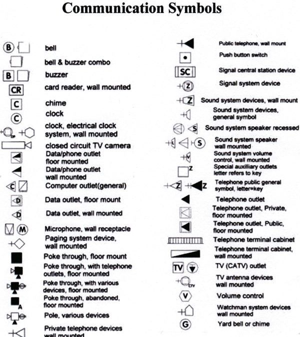 wiring diagrams symbols list