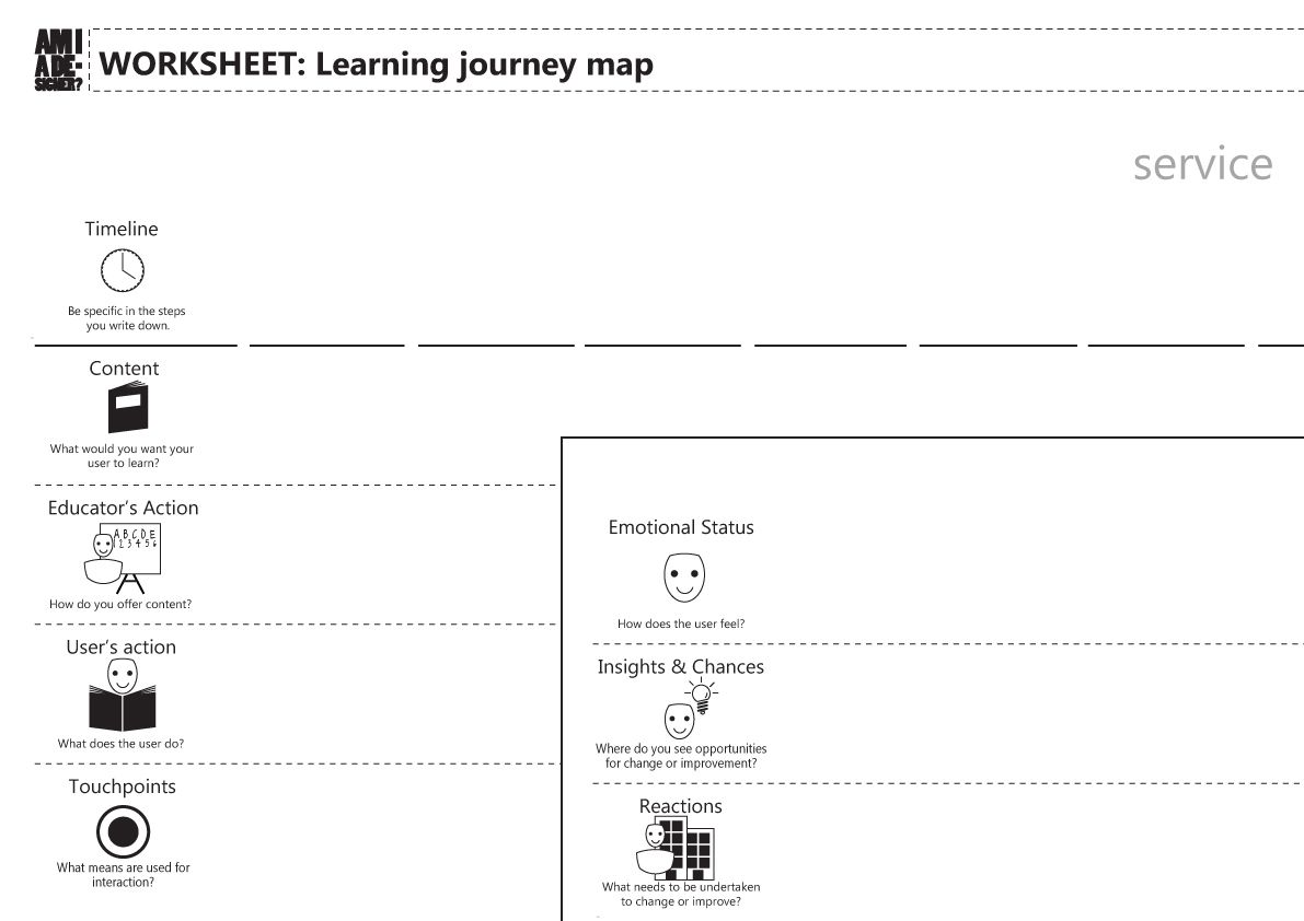 Using Empathy And Service Design Tools To Re Design