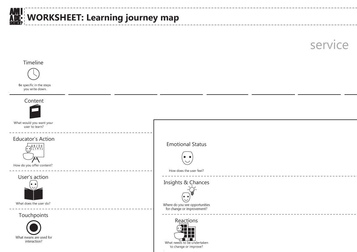 Design Thinking Worksheet