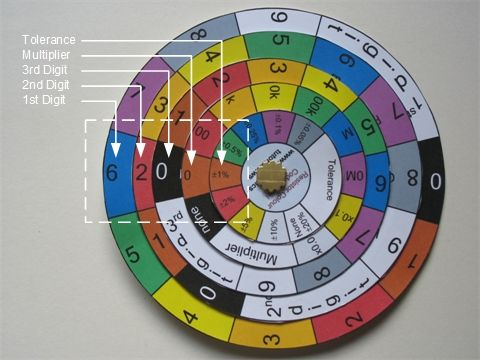 Resistor Colour Code Value Wheel  Underlying Grids