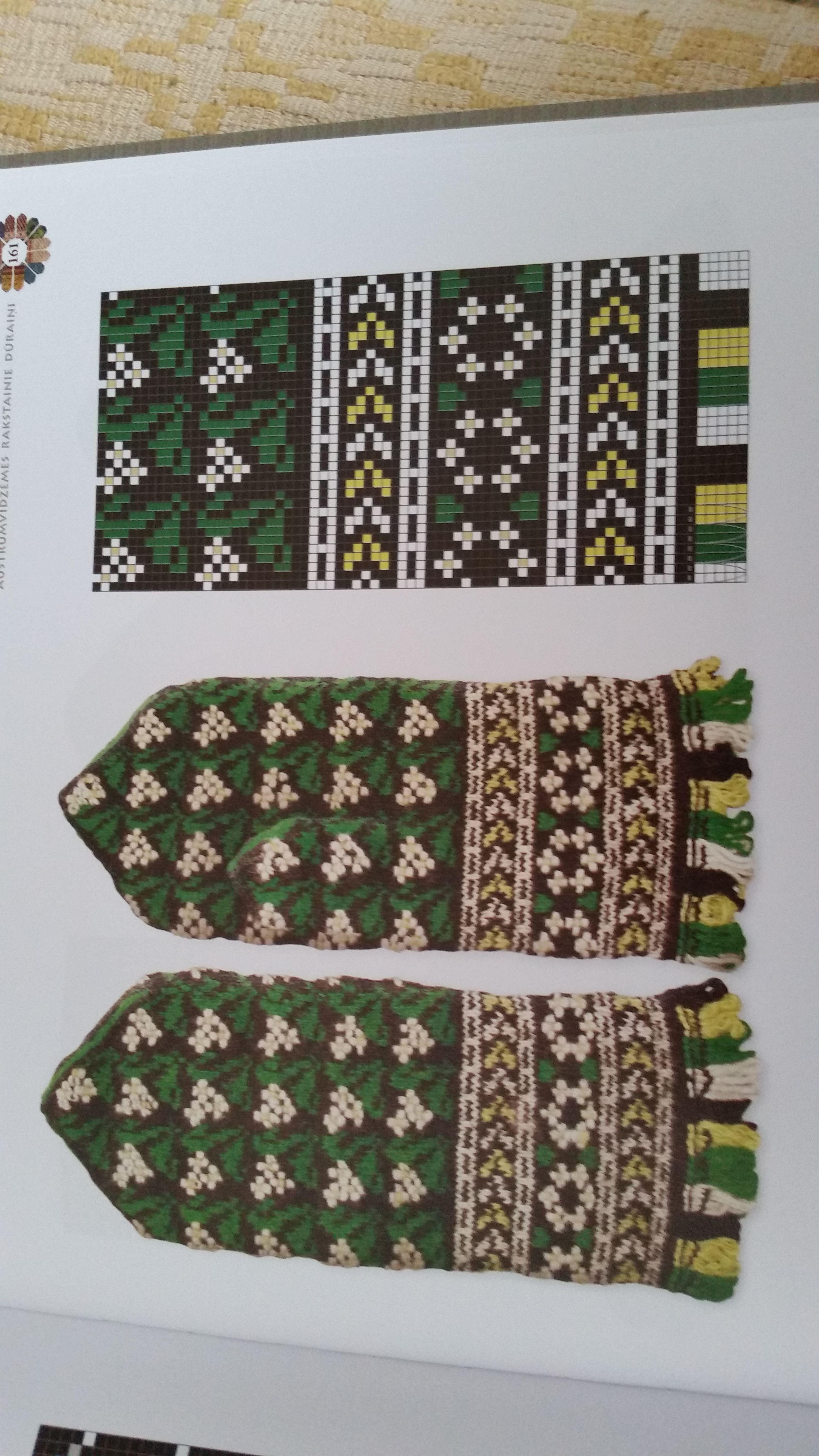 Pin de Ирина en варежки,перчатки ,носки | Pinterest