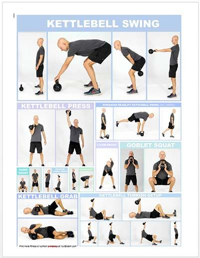 picture relating to Printable Kettlebell Workout named Least difficult Kettlebell Complete Human body Exercise routine Schedule for Newbies