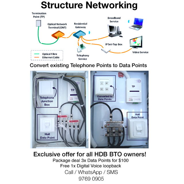 Exclusive offer for all hdb bto ownersconvert your telephone exclusive offer for all hdb bto ownersconvert your telephone junction box to data points cheapraybanclubmaster Image collections