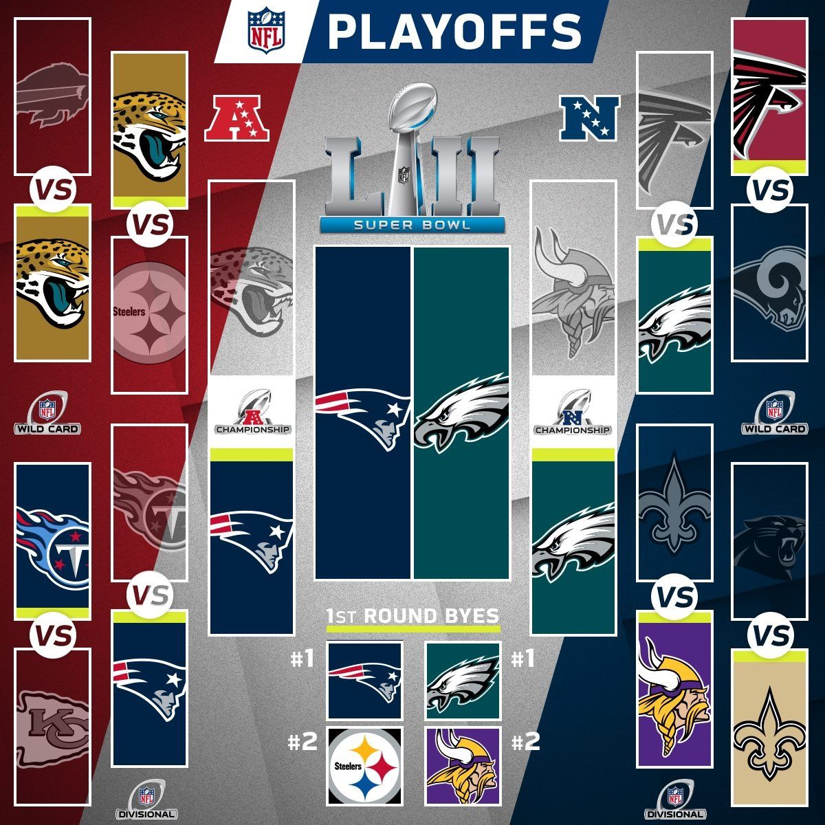 8 Teams Remain Nfl Playoffs Nfl Playoff Picture Nfl