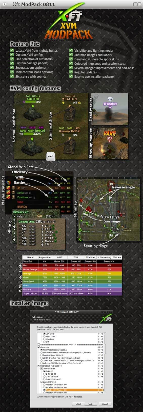 0 8 11] Xft' XVM modpack v3 2 (24-03-2014) - Mods & Addons