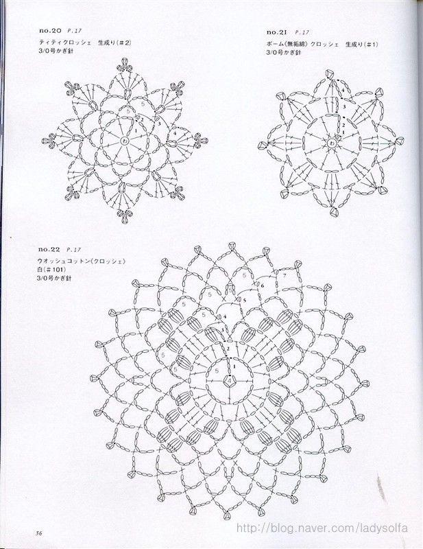 비단붕어가 헤엄치는 곳 | Crochet project | Pinterest | Crochet