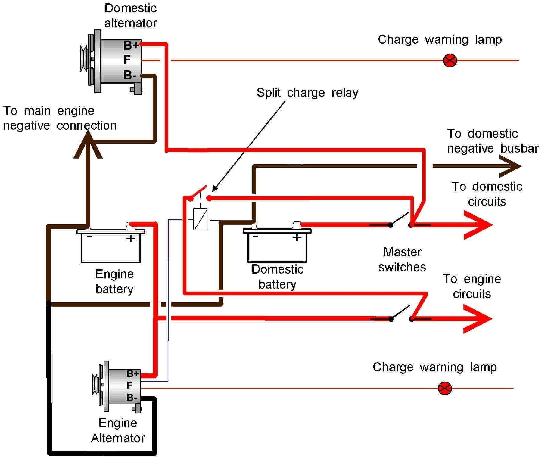 medium resolution of marine alternator wiring diagram wiring diagram load motorola marine alternator wiring diagram marine alternator wiring diagram