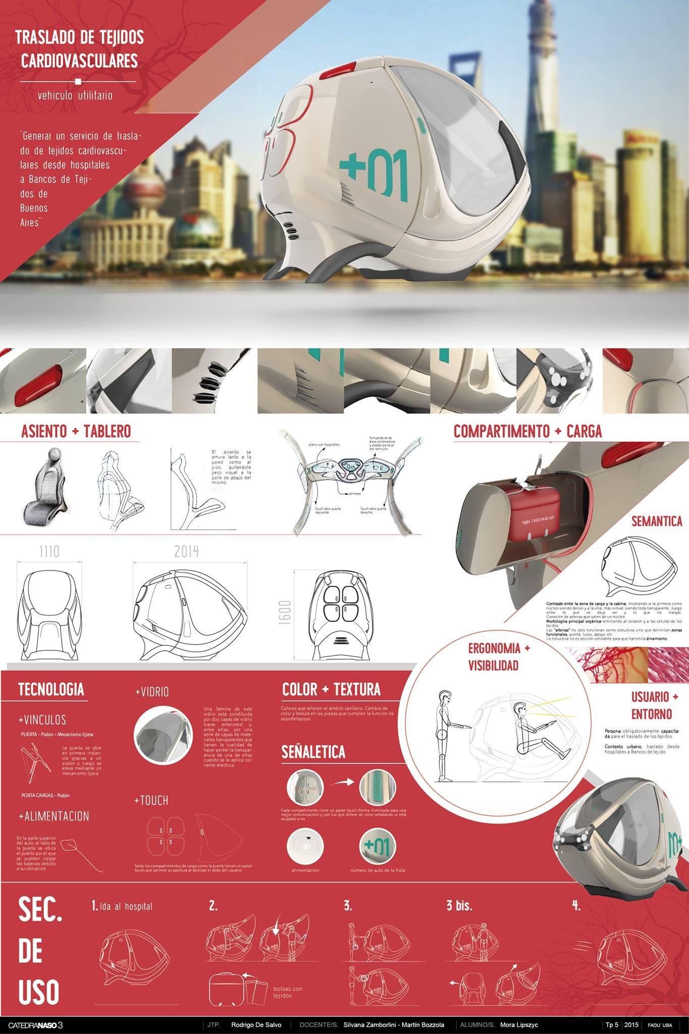 Pin De Maite Goni En Paneles Portfolio De Diseno Industrial Diseno De Farmacia Infografia Diseno