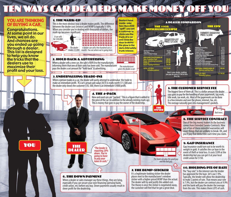 Ways A Car Dealership Hustles You Infographic  Car And Motor