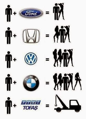 Classic #Funny #Ford #Honda #VW #BMW | SuperCars | Pinterest
