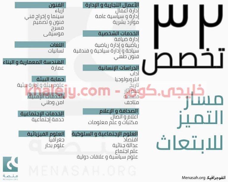 وزارة التعليم بدء التسجيل في برنامج التميز للإبتعاث للجنسين 1