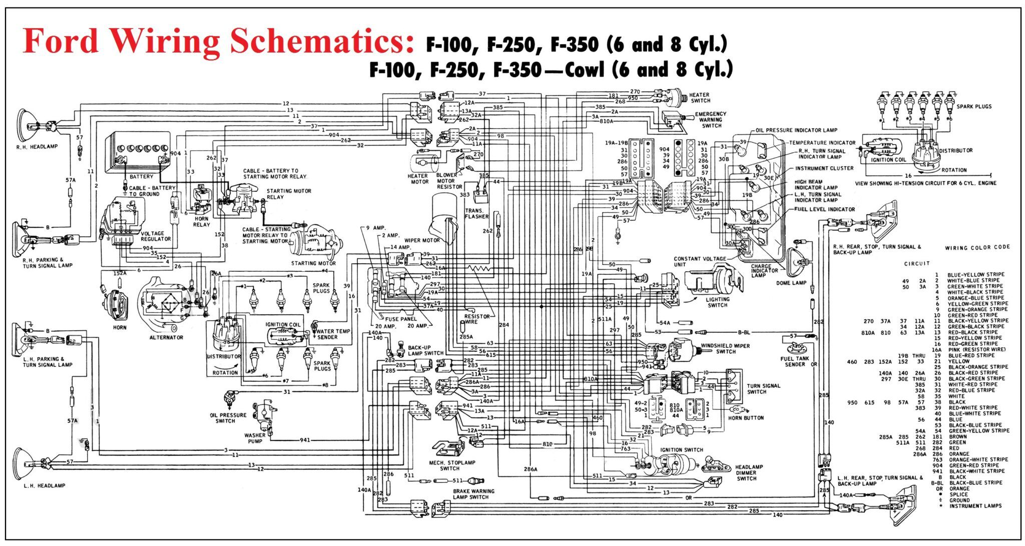 Ford Wiring Schematics в 2020 г
