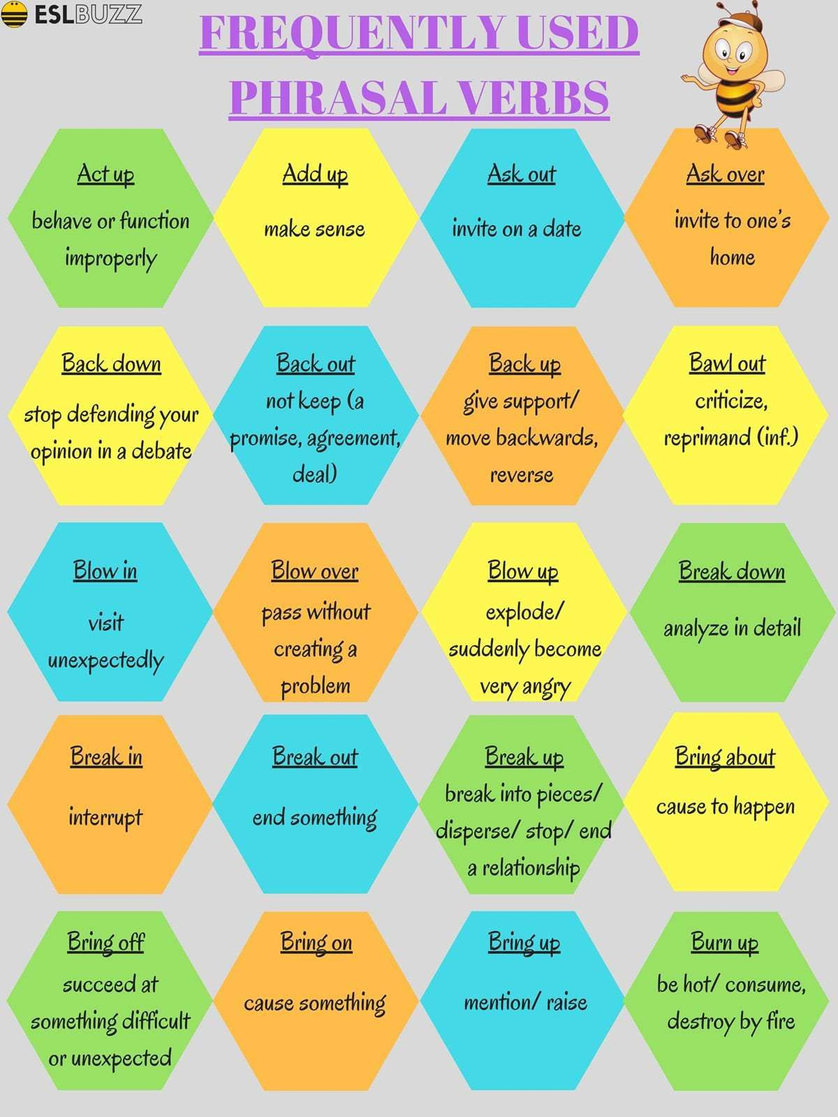 40 Common Phrasal Verb In English Eslbuzz Learning Learn Paraphrase Definition Francais Francai