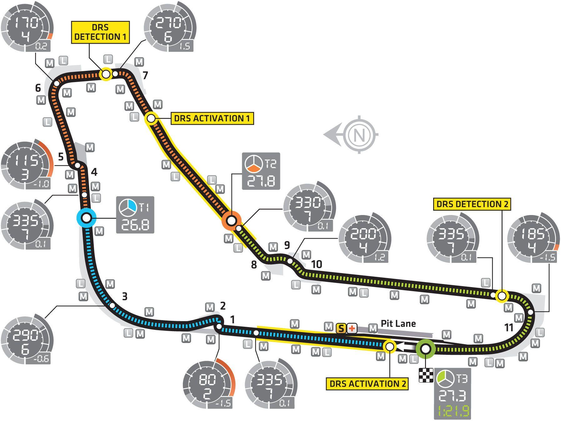 Circuito Monza : Autodromo nazionale monza