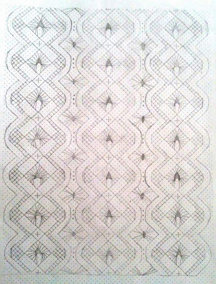Chal … | Arte | Pinte…