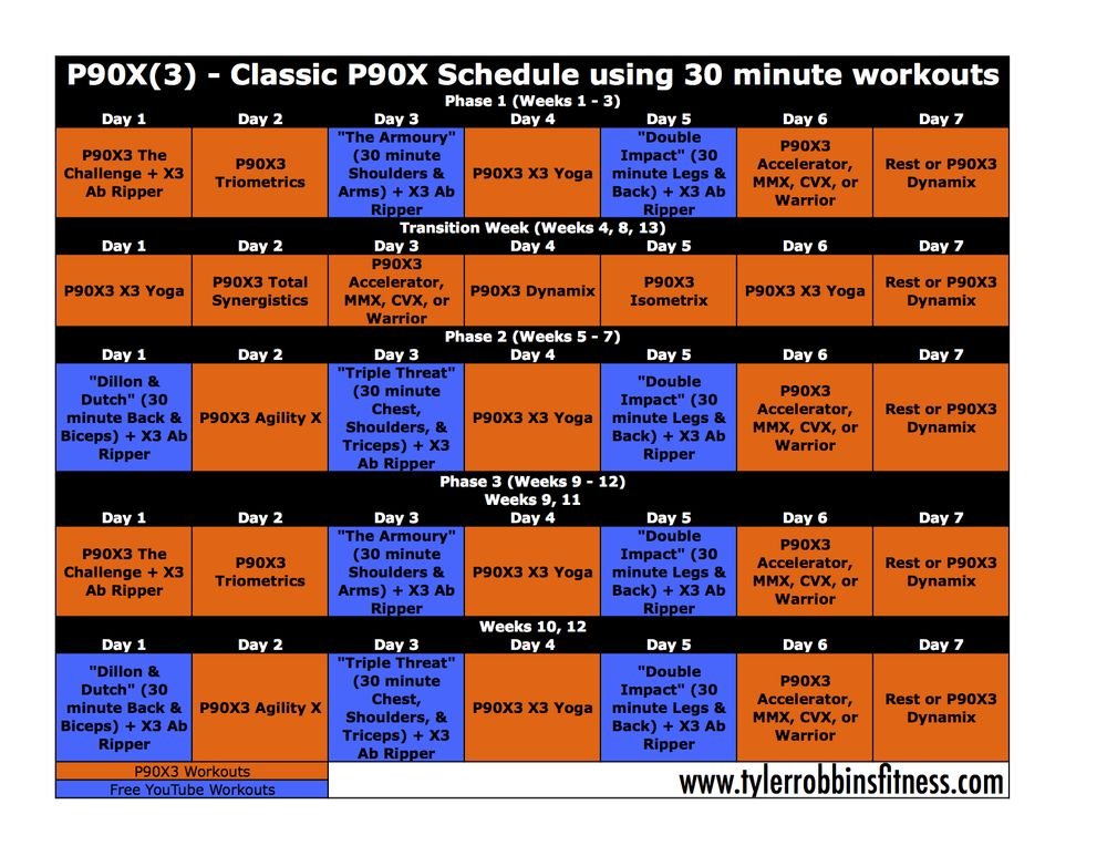30 minute workouts using the P90X Classic Schedule | P90X, Workout ...