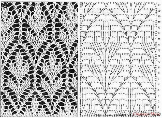 Häkelmuster Fundgrube: Kleider lang   irish crochet(irlandes ...