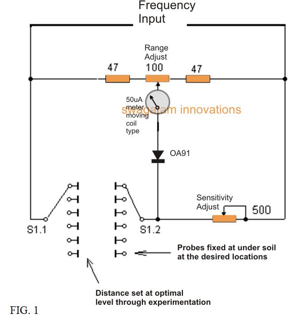 Deep soil metal detector circuit ground scanner elektronika deep soil metal detector circuit ground scanner ccuart Choice Image