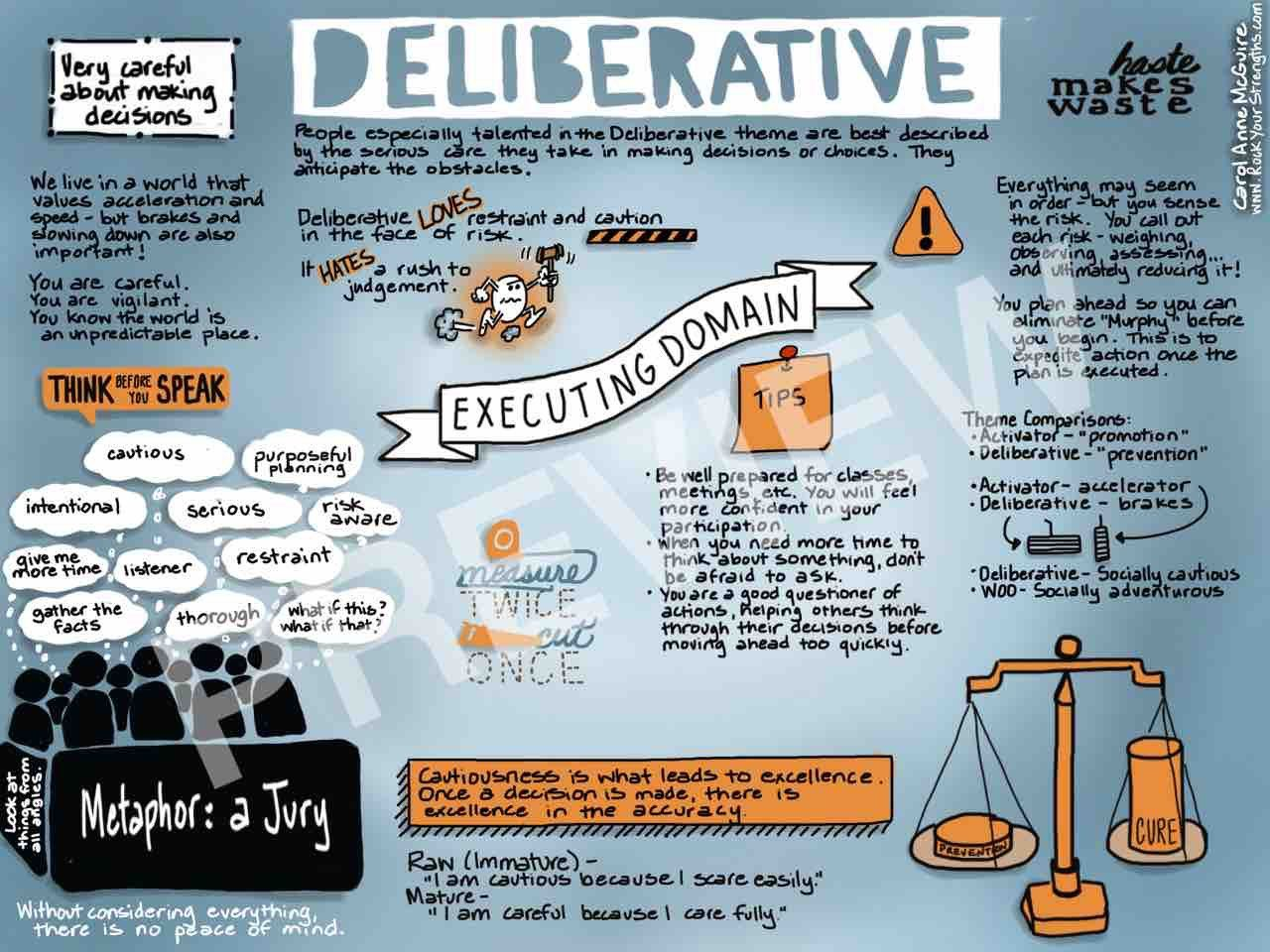 Deliberative 960