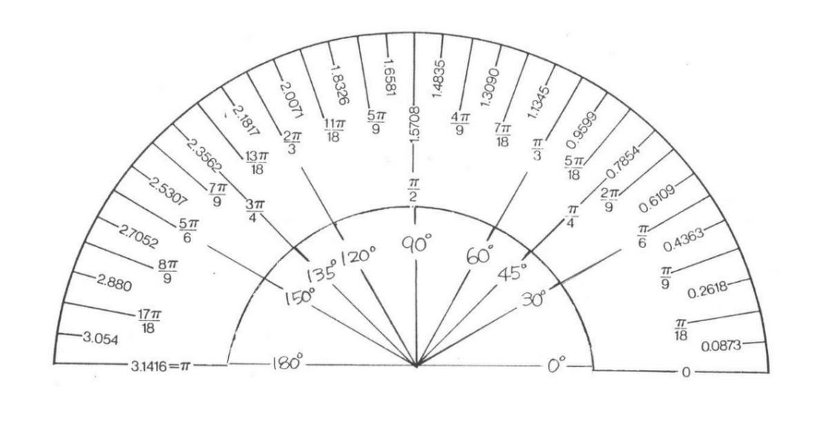 Radian Protractor.pdf | PreCalculus | Pinterest