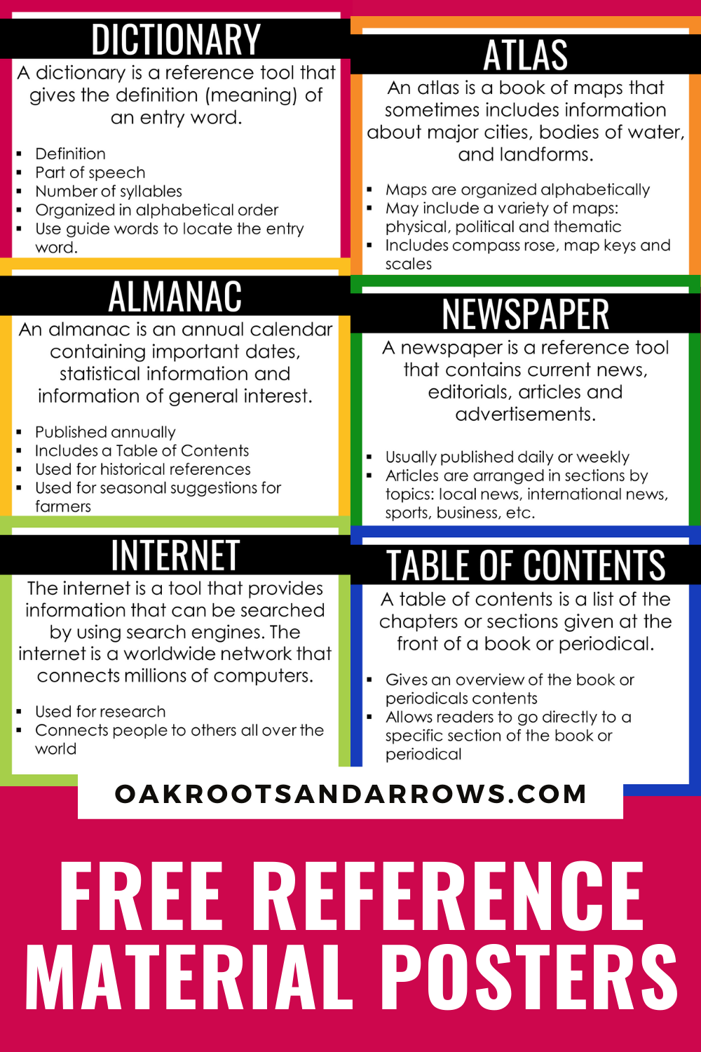 topic thesaurus by Oak Roots and Arrows