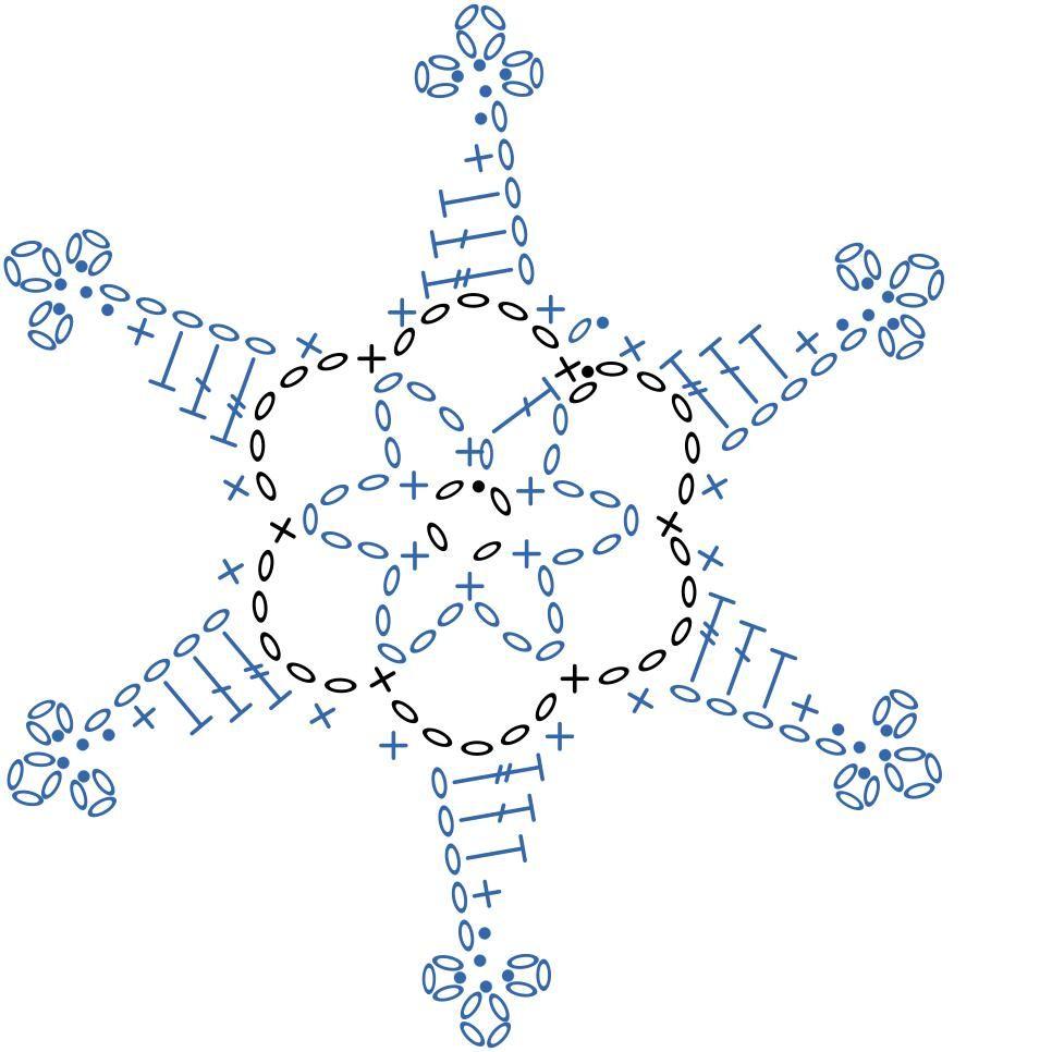 Crochet Tutorial – Christmas Snowflake/Star | Navidad, Estrellas ...