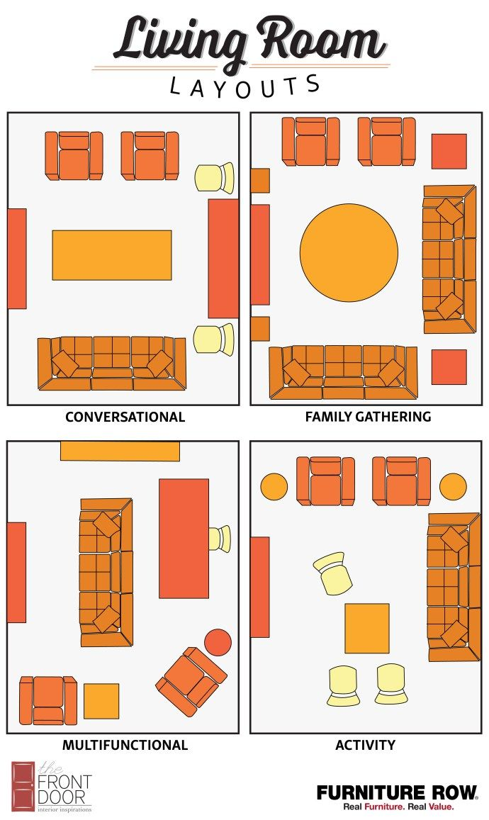 LAYOUTS - RECTANGULAR SITTING ROOMS - | Furniture layout and ...