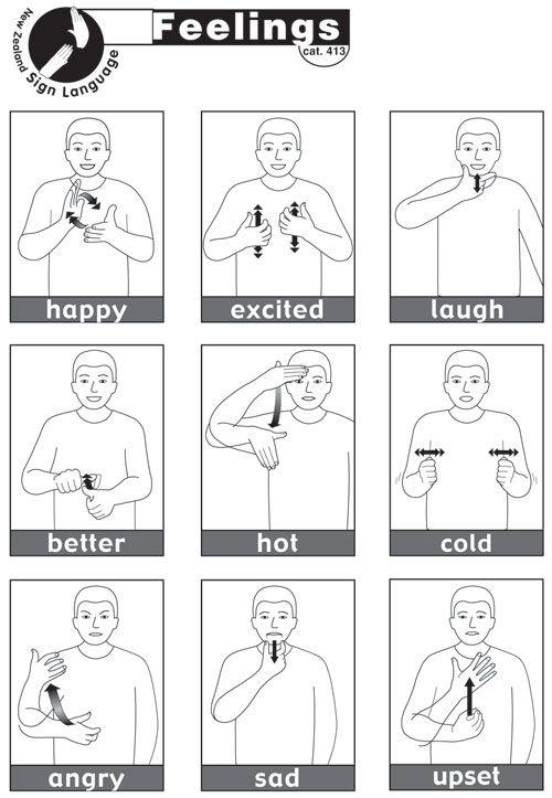 Boardmaker Online Sign Language Symbols B DHH t