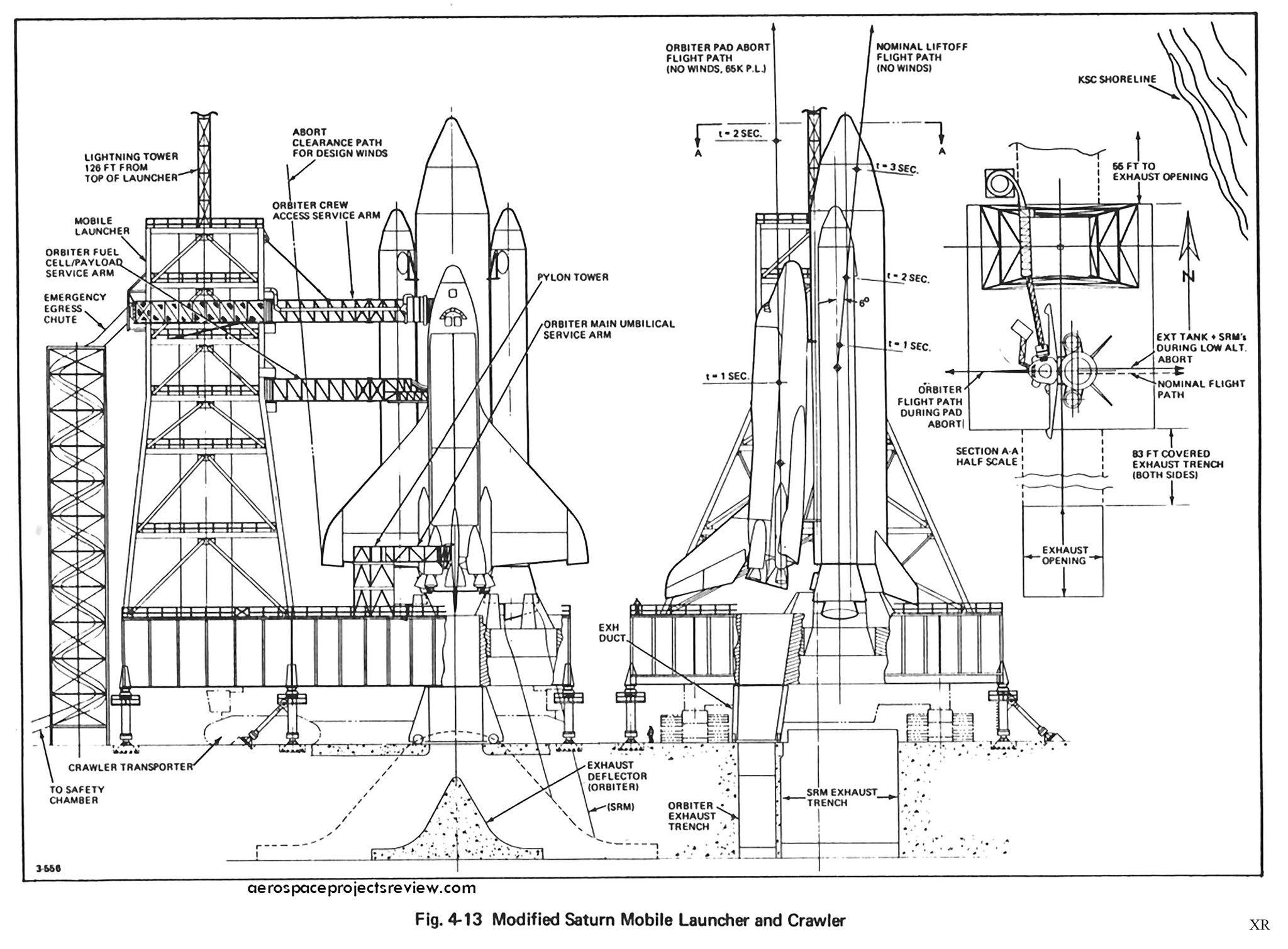 Shuttle Design