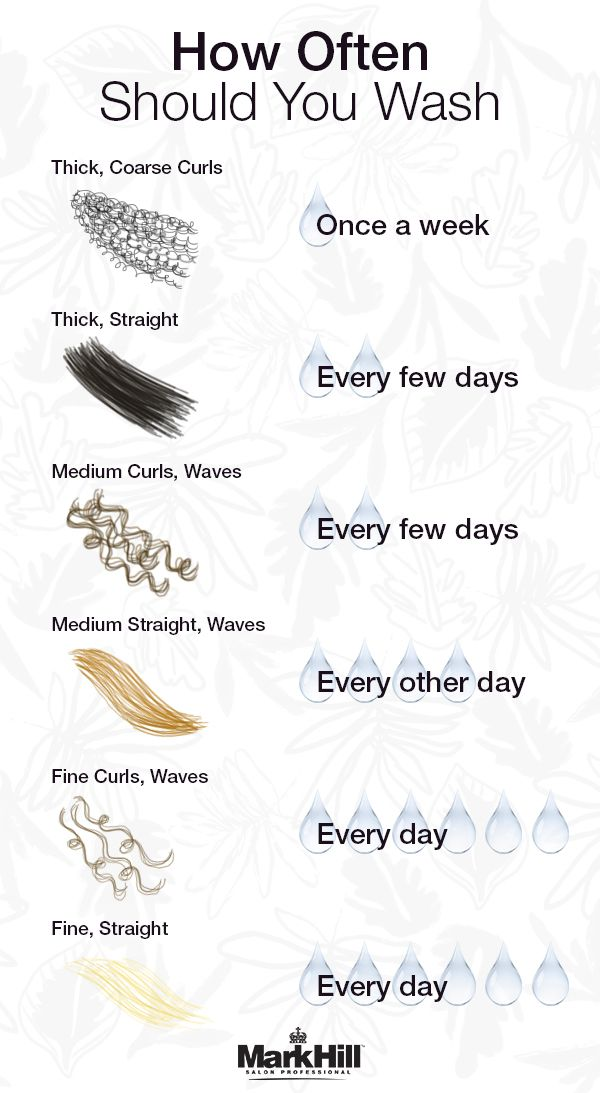 How Often Should You Wash Your Hair Find Your Type And Follow This Guide The Answer May Surprise You Hair Care Hair Beauty Black Girl Natural Hair