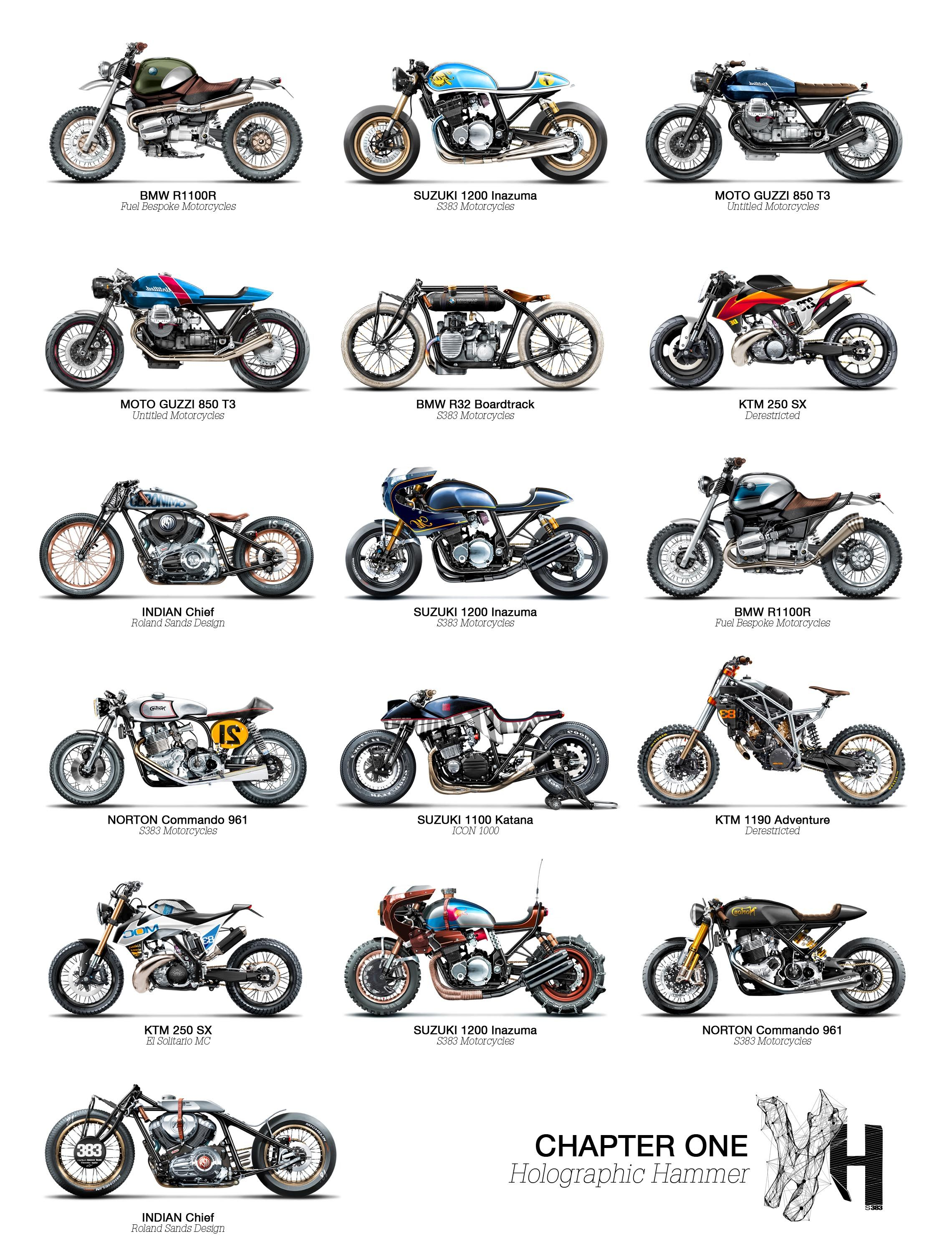 Types Of Motorcycles Styles