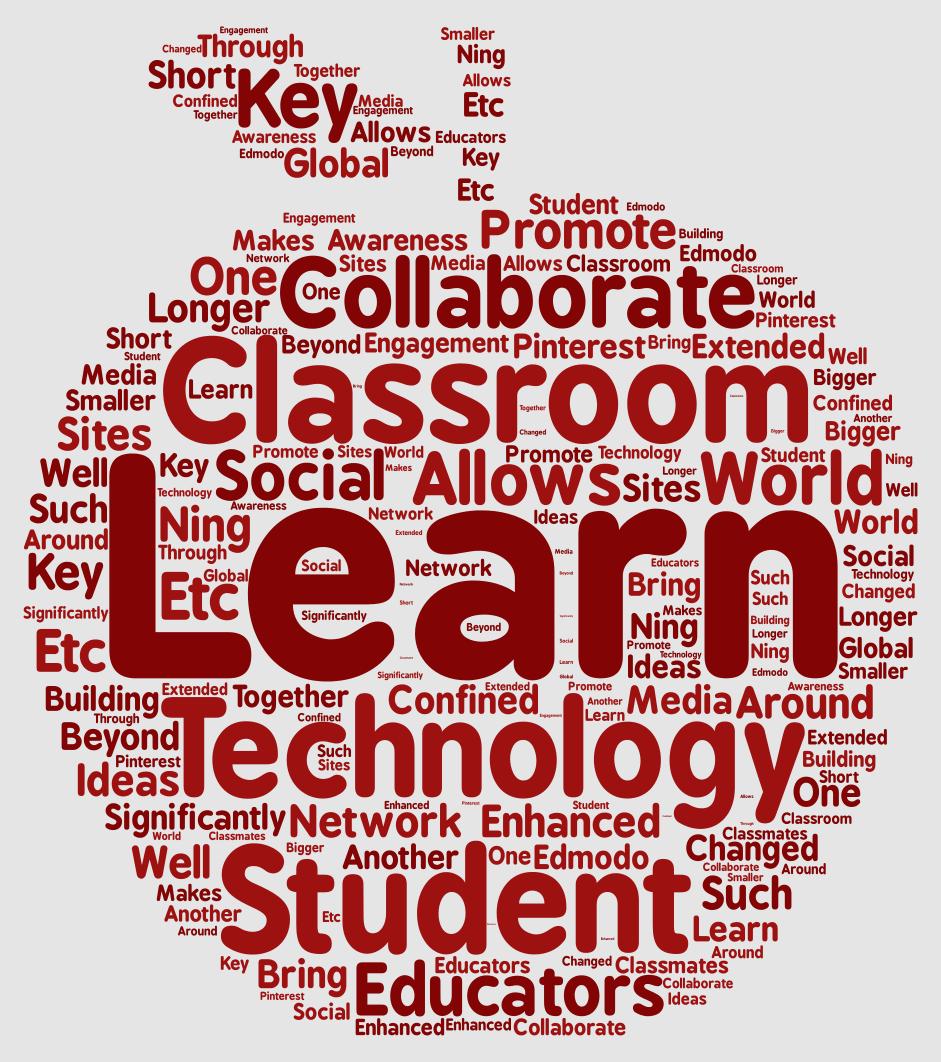 Pin by Alli Tien on Useful Websites | Word cloud art, Word collage, Word  cloud