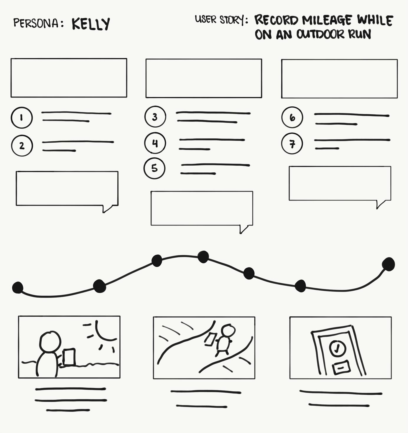 Journey Map Storyboard Ux Storyboard Basics Template Yourcustomersshoes Storyboard Design Storyboard Visual