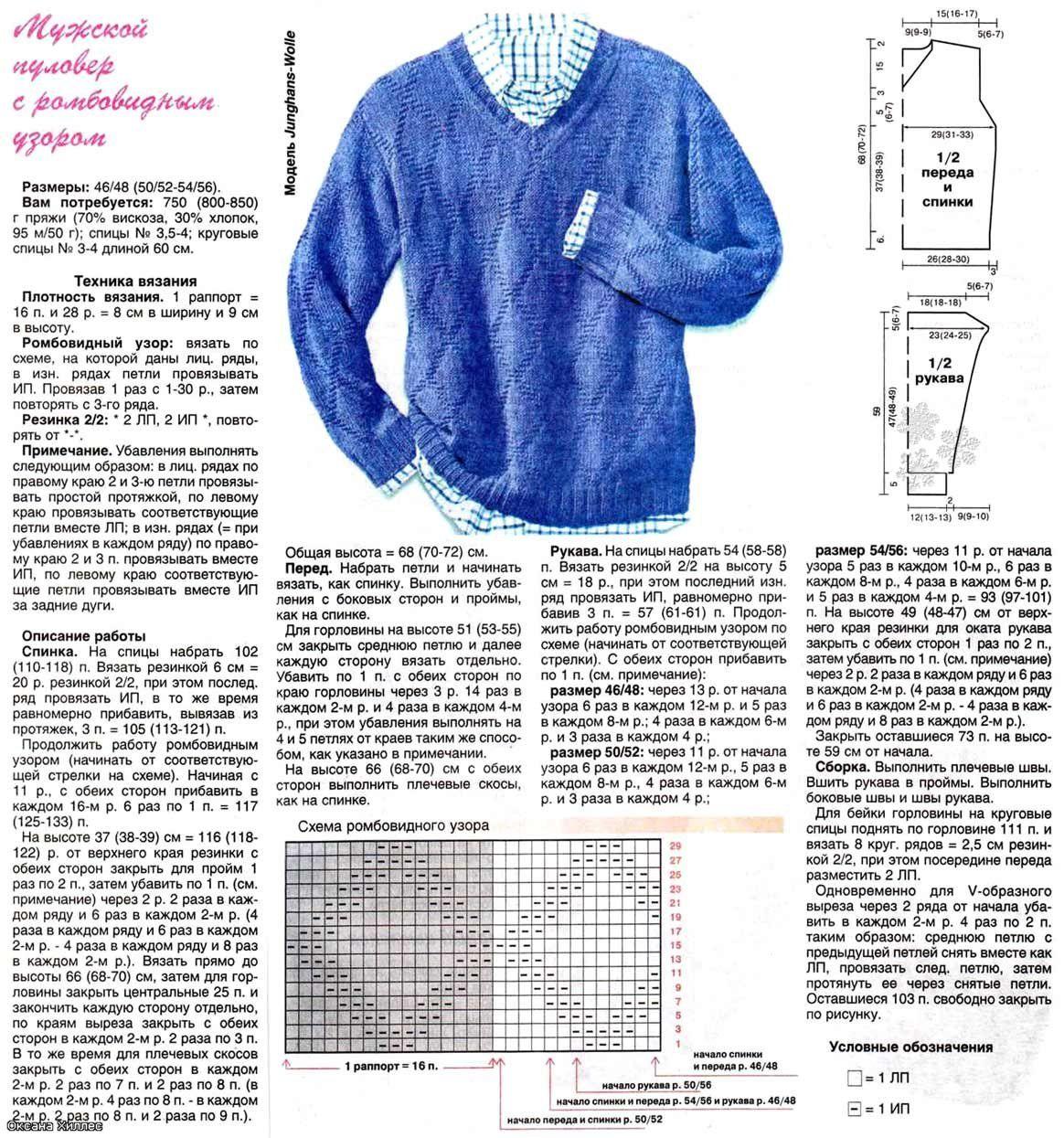 рисунки для мужских свитеров спицами со схемами и описанием наши предки литрами
