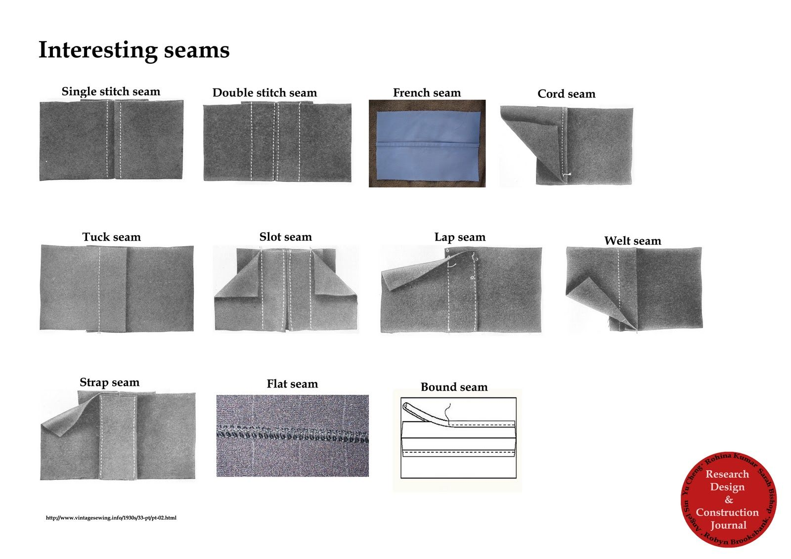 types of sewing seams