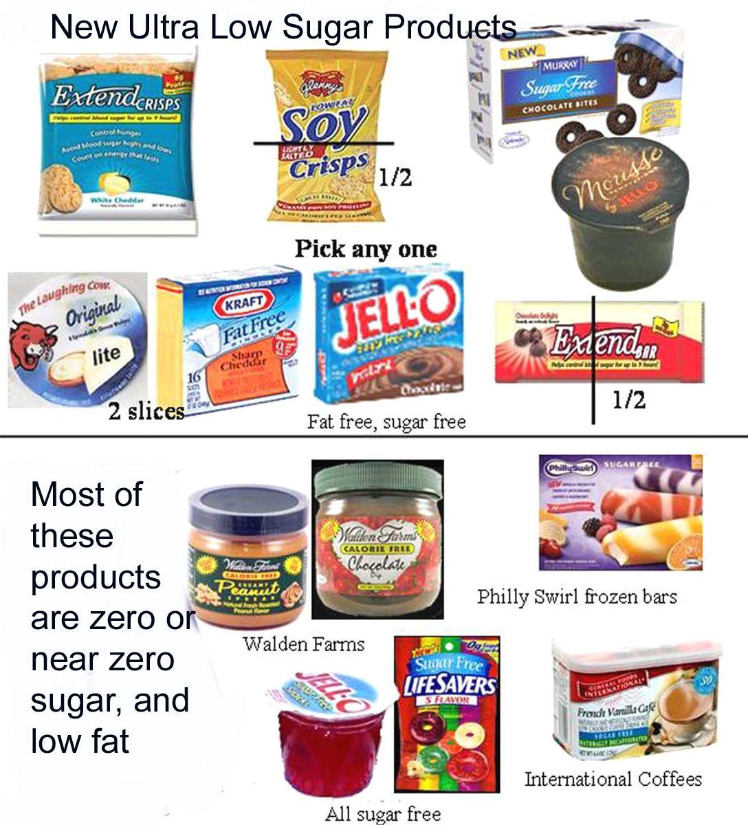 Can Diabetics Use HCG Diet?