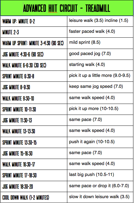 AWESOME HIIT circuit on the treadmill!! Torch hundreds of ...