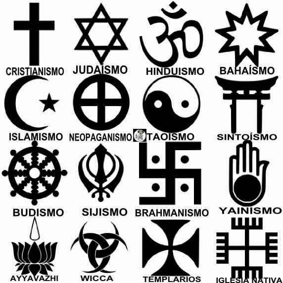 Las religiones monotestas en particular las tres que nacen del