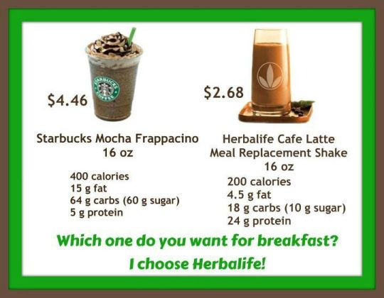 Which One Do You Choose For Breakfast To Learn More About Our Herbalife Inner Outer Sports Nutrition Herbalife Herbalife Shake Recipes Herbalife Prices