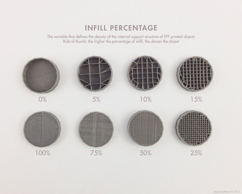 Popular Infill Percentage Examples 3d printing