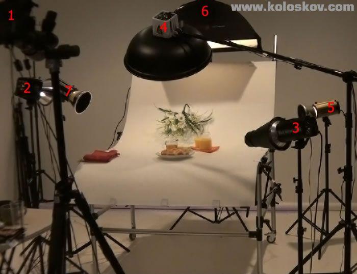 food photographer lighting setup Atlanta commercial studio