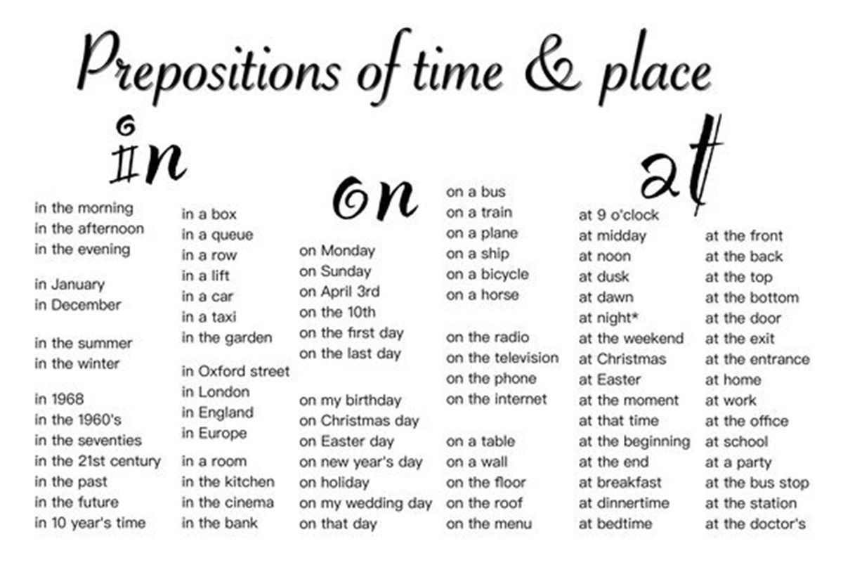 Image Result For Prepositions Of Place At On In