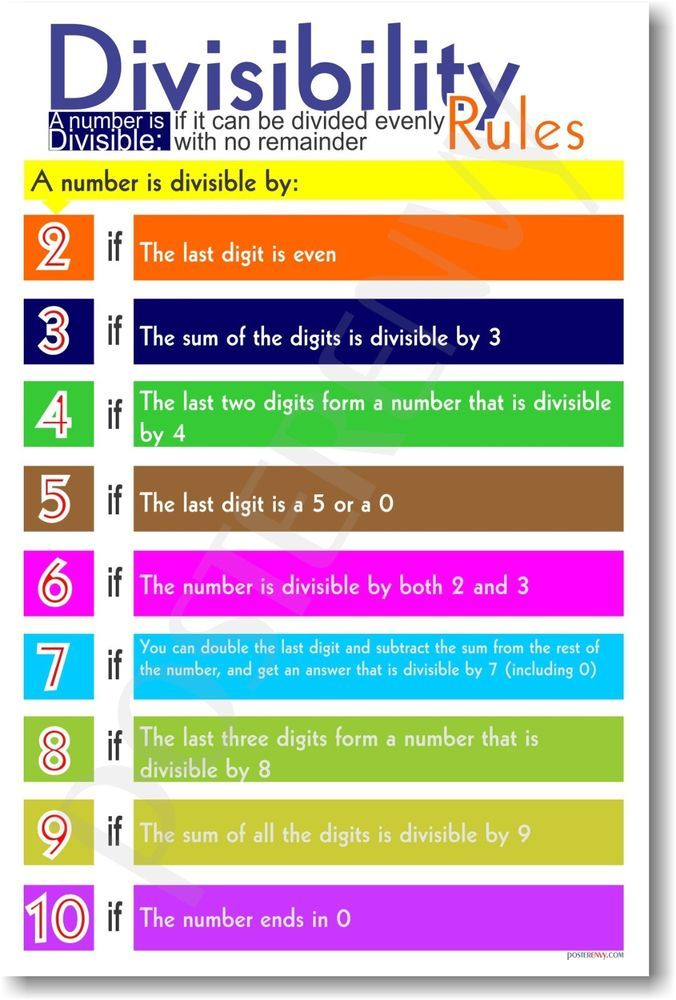 Divisibility Rules Division Math Classroom Poster In Home Amp Garden Kids Amp Teens At Home