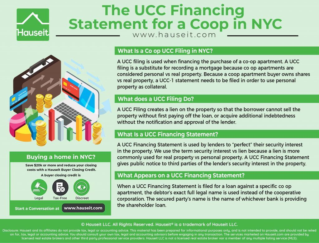 Ucc Financing Statement For A Coop In Nyc Hauseit Finance Nyc Statement